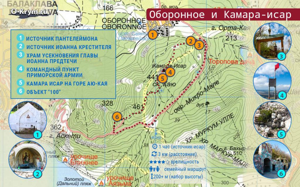 Карта маршрута. Оборонное и Камара-исар