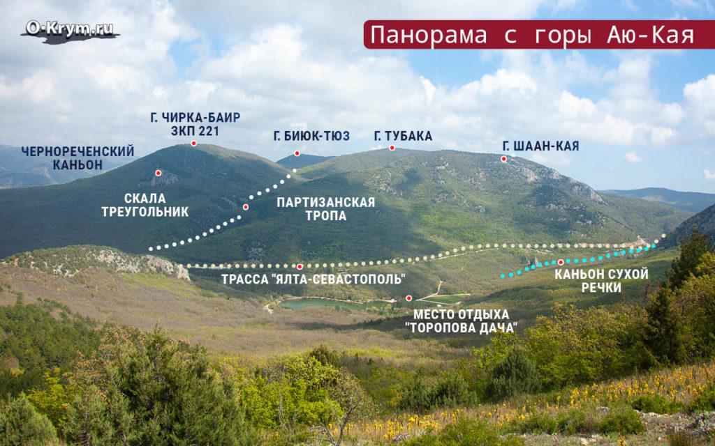 Панорама с горы Аю-Кая