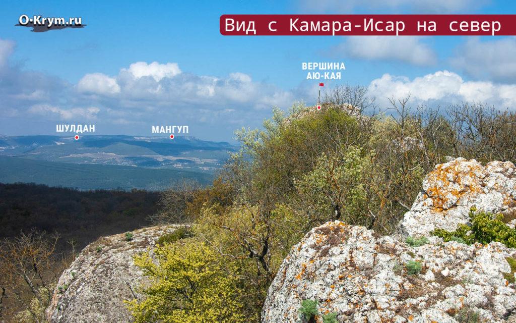 Вид с Камара-Исар на север