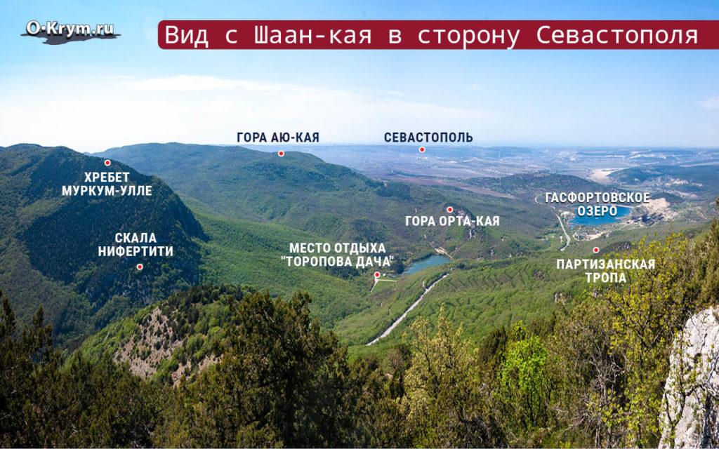 Вид с Шаан-кая в сторону Севастополя