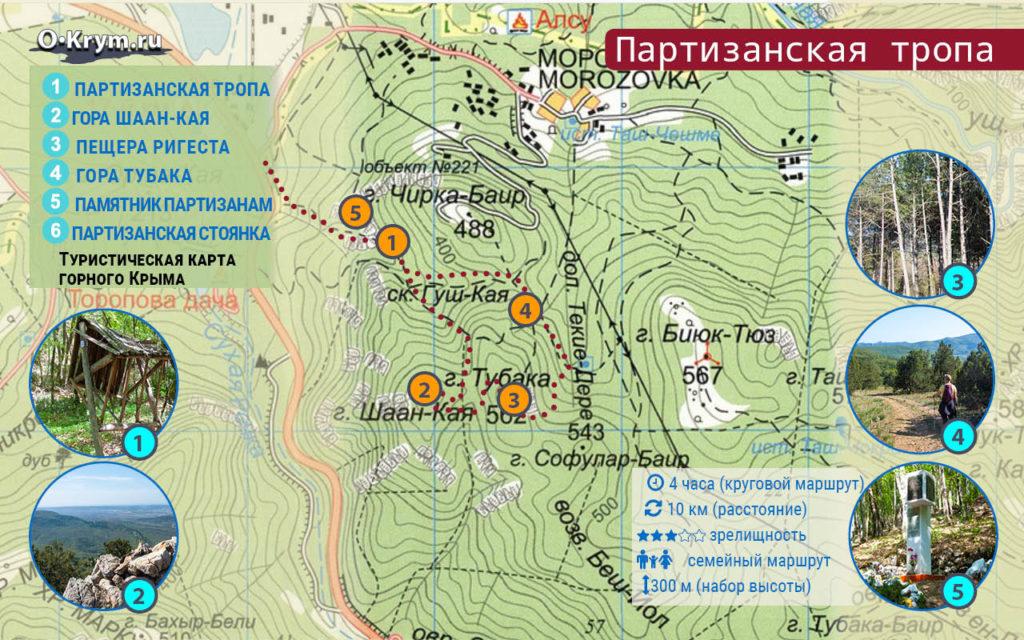 Схема маршрута. Партизанская тропа у Севастополя