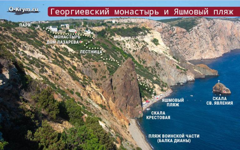 Георгиевский монастырь и Яшмовый пляж