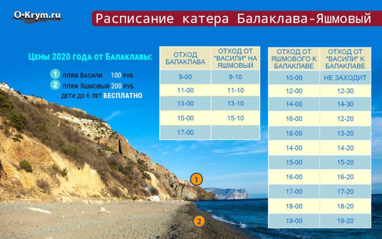 Расписание катера Балаклава-Яшмовый пляж