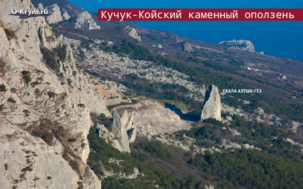 Кучук-Койский каменный оползень