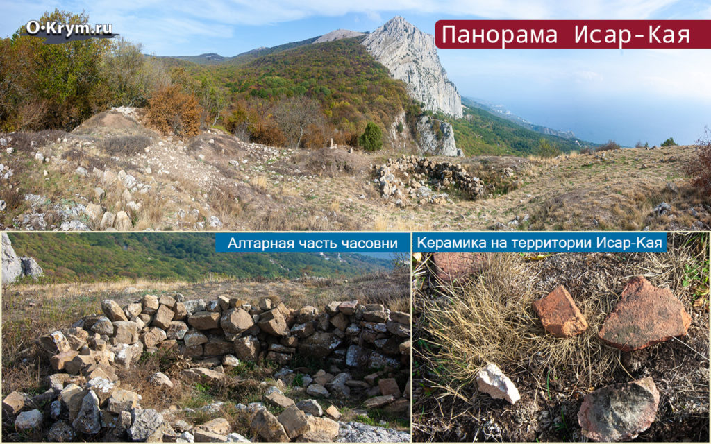 Панорама Исар-Кая