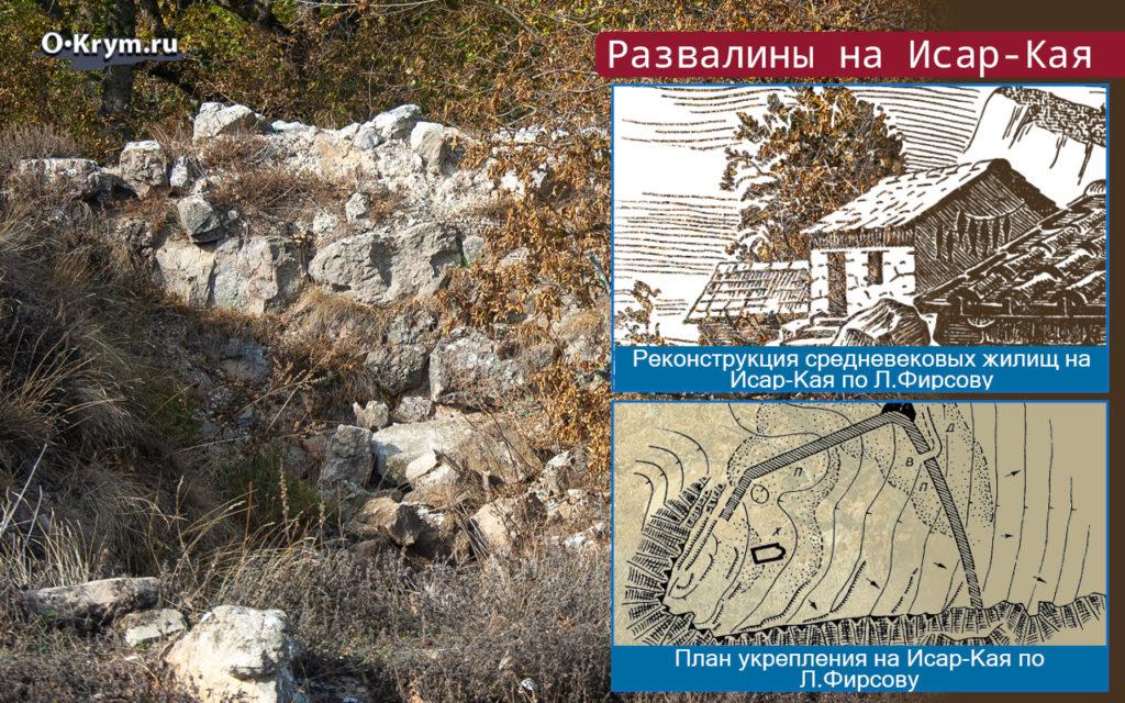 Развалины на Исар-Кая