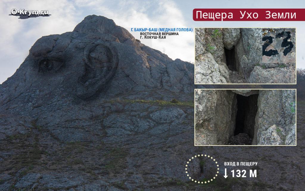 Пещера Ухо Земли
