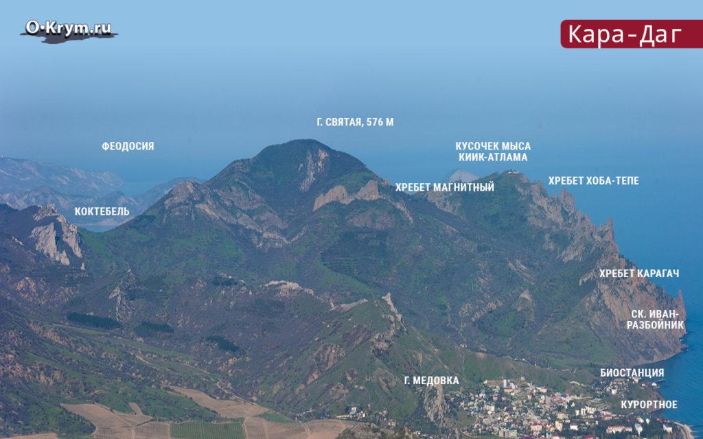 Вид на Кара-Даг