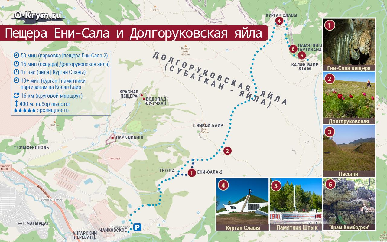 Схема маршрута: Пещера Ени-Сала и Долгоруковская яйла