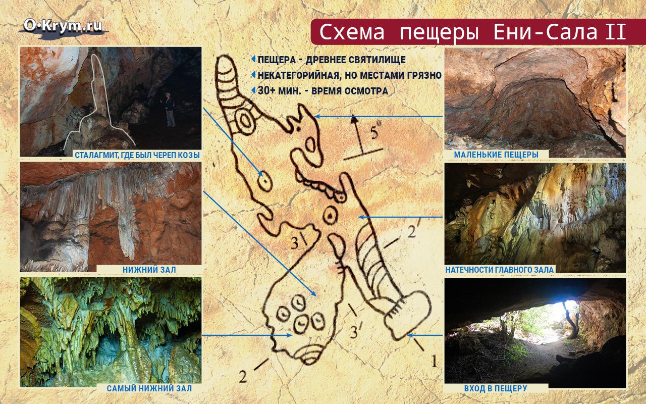 Схема пещеры Ени-Сала II