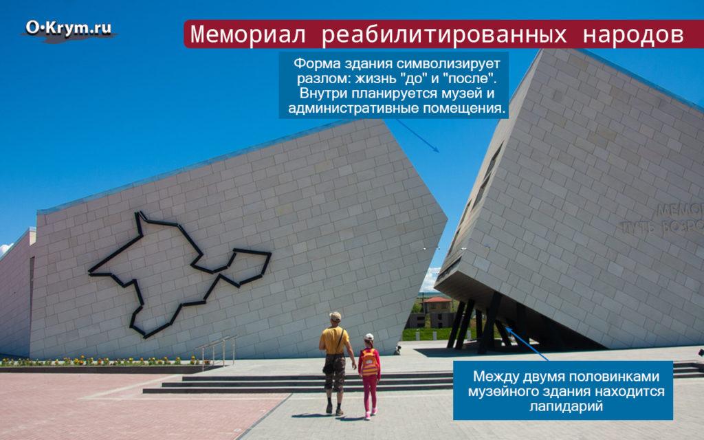 Мемориал реабилитированных народов