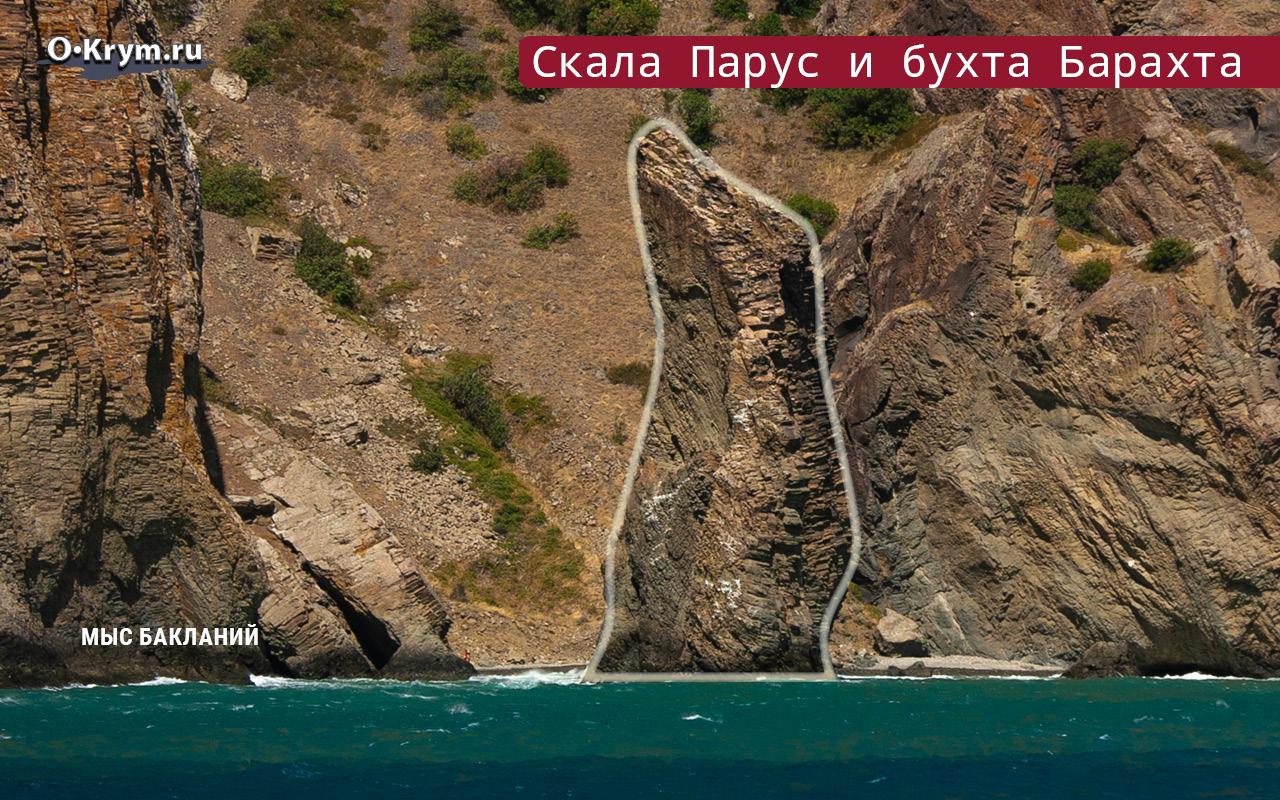 Скала Парус и бухта Барахта