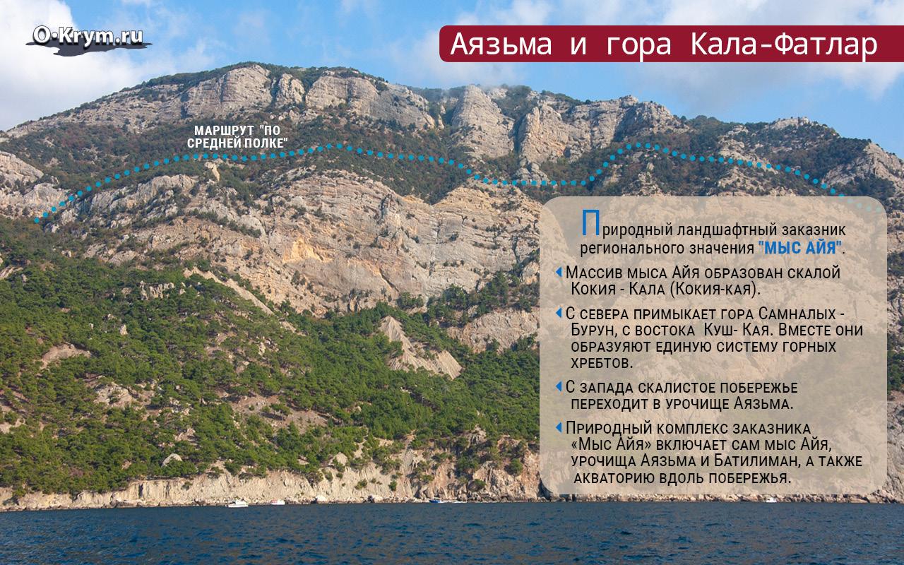 Аязьма и гора Кала-Фатлар