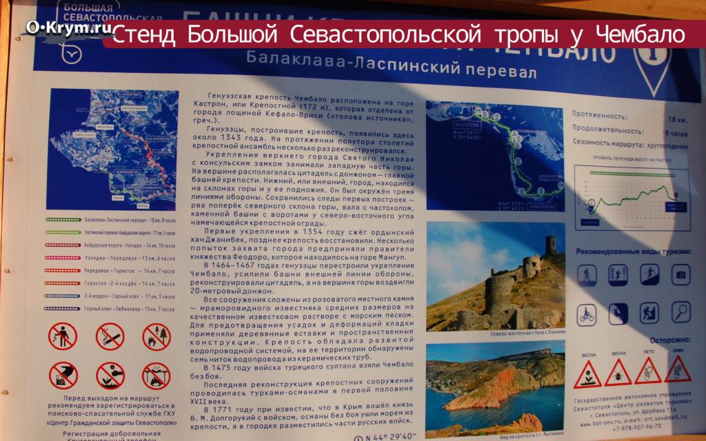 Стенд Большой Севастопольской тропы у крепости Чембало